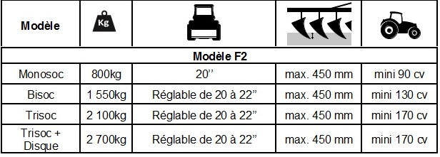 Caracteristiques charrue F2.jpg